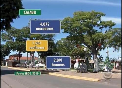 Fonte: www.camaracaiabu.sp.gov.br